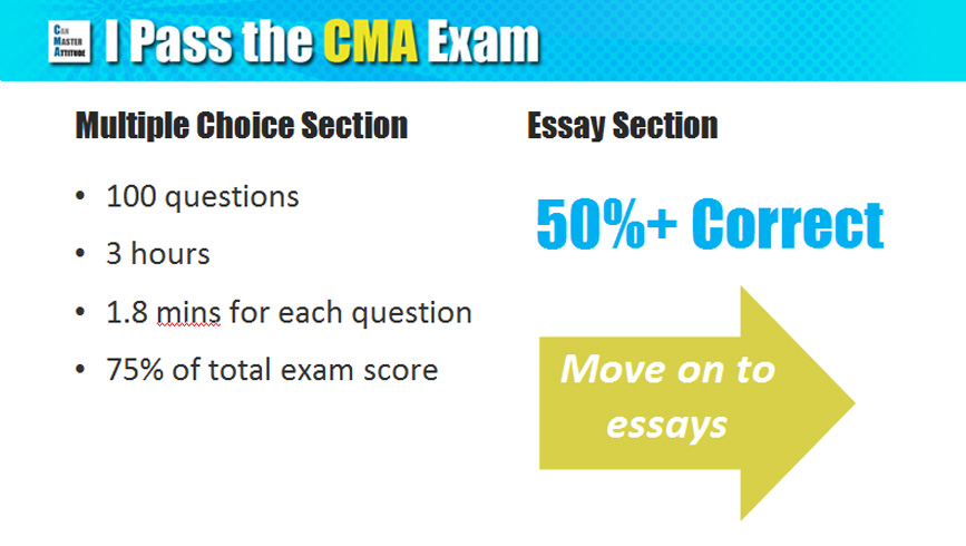 cma exam scoring guide grand grading system uncovered