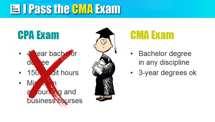 becoming a cpa essay