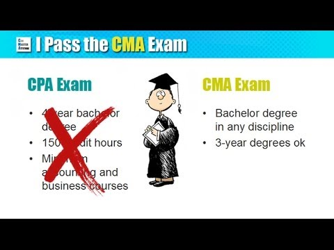 Get a business degree by passing tests?