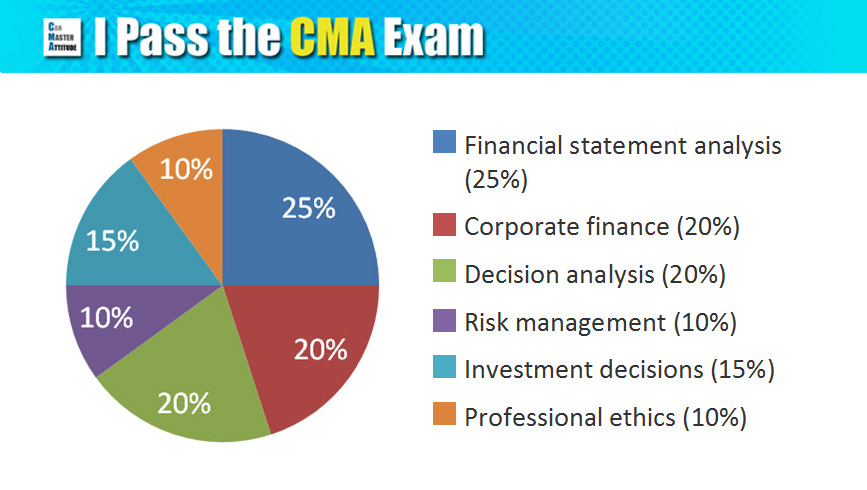 cma exam essay questions If i pass the cma exam, do i have to have to be in management to keep  the  correct answer to the essay question – even if not in perfect essay.